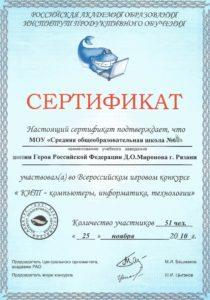 кит 2010
