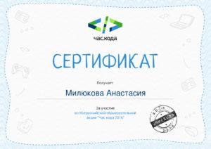 miliukova_anastasiia